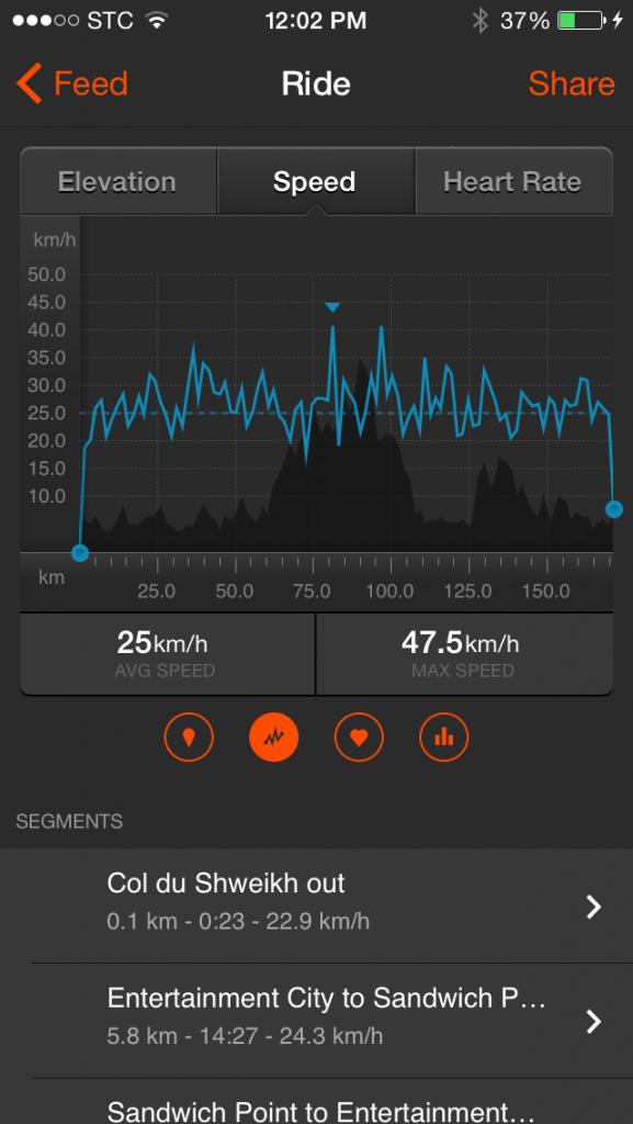 speed log during the main tour